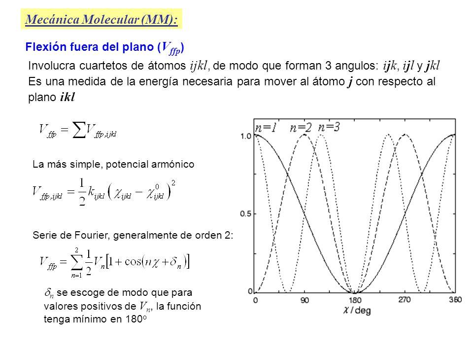 Términos cruzados ( V cruz ) Mecánica Molecular (MM): Incluyen interacciones entre los movimientos de tensión, flexión y torsión Ejemplo: tensión-flexión l 1 = variación de longitud del enlace 1 l 2 = variación de longitud del enlace 2 = variación del ángulo MM2, MMFF94: solamente incluyen interacciones tensión –flexión AMBER, CHARMm, DREIDING, UFF y TRIPOS: No incluyen términos cruzados MM3 y MM4: Incluyen tensión-flexión, flexión-flexión y tensión-torsión