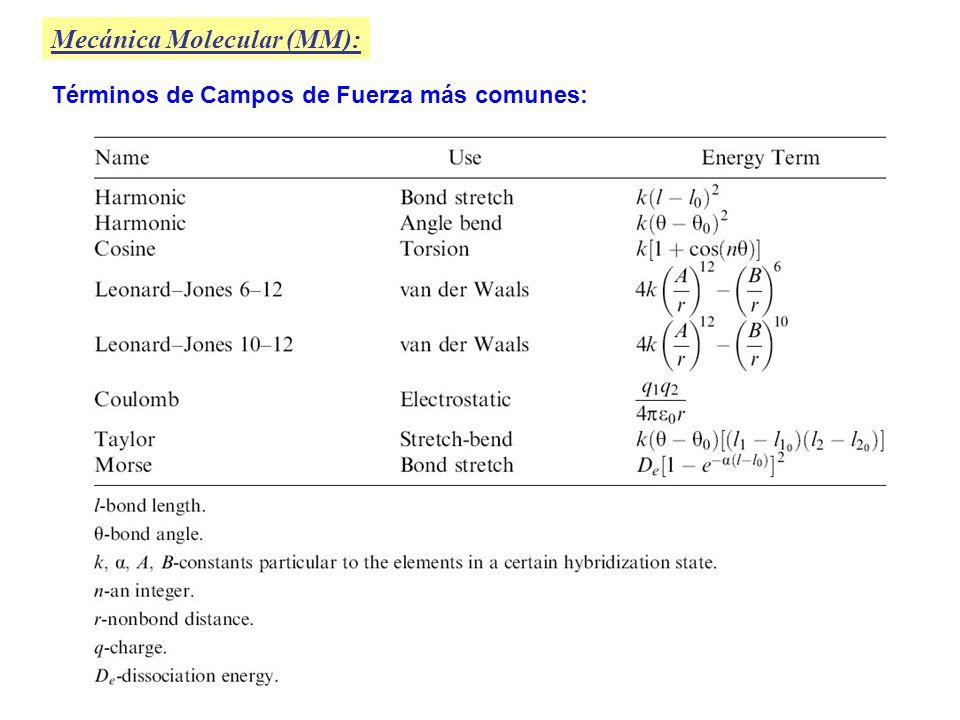 Mecánica Molecular (MM): ¿Qué propiedades se pueden modelar con MM.