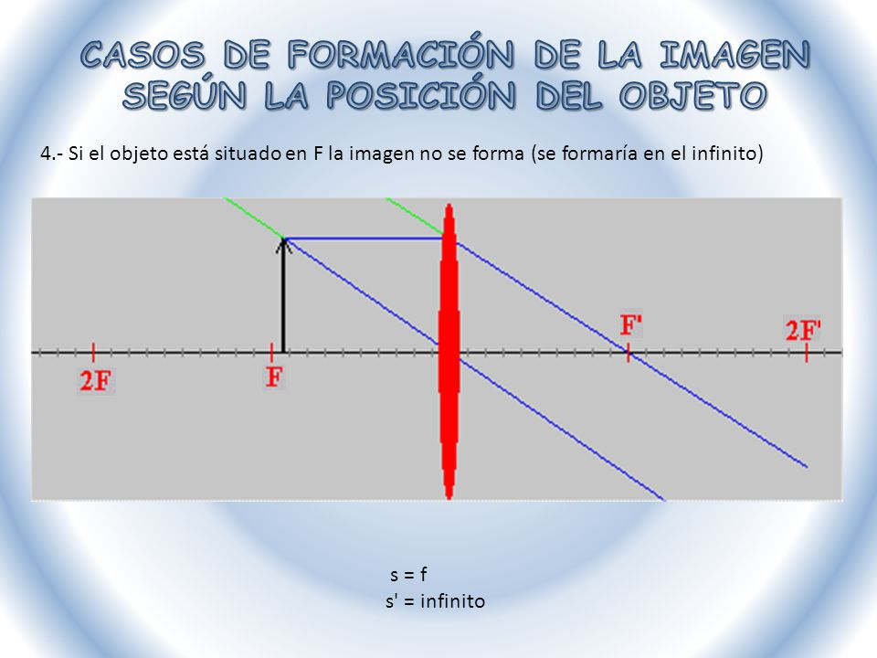 5.- Si el objeto está situado entre F y la lente, la imagen estará entre F y el infinito y será virtual (la forman las prolongaciones de los rayos), mayor y derecha.