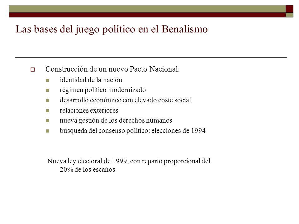 Una evolución política forzada por la crisis En los regímenes populistas –socialistas, radicales...