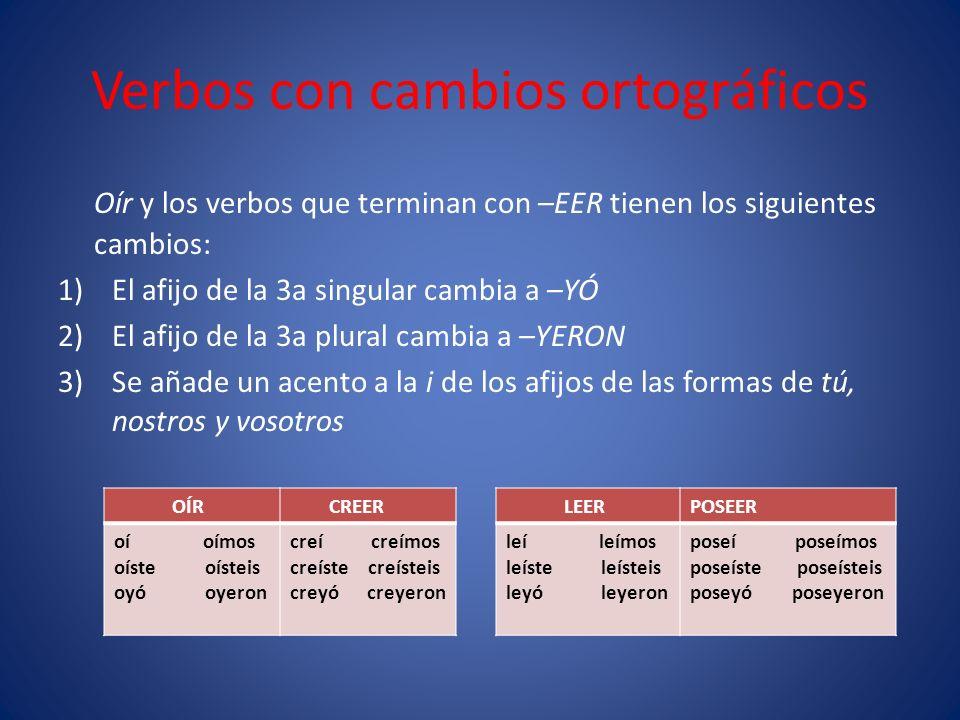 Verbos con cambios ortográficos ¡ OJO.Los verbos que terminan con –UIR tienen el mismo patrón.