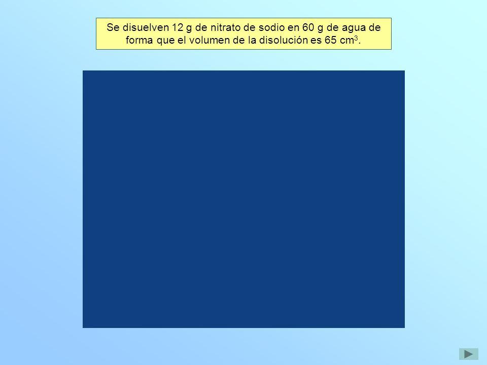 ¿Cuál es la concentración de la disolución en gramos/litro.
