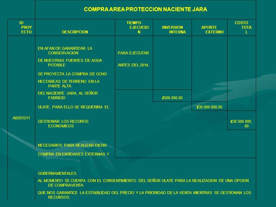 MEGAPROYECTO BIJAGUA-4 CRUCES DESCRIPCIONTIEMPO EJECUCIONINVERSION INTERNOAPORTE EXTERNOCOSTO TOTAL SE ESPERA LOGRAR ESTE PROYECTO ES EL MENCIONADO ENEJECUTAR ANTES EL PROYECTO ANTERIOR AB201207DEL 2016.
