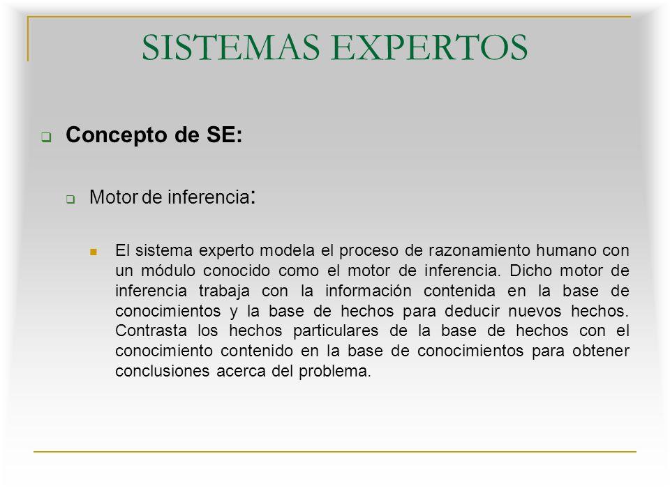 SISTEMAS EXPERTOS Concepto de SE: Módulo de justificación : Una característica de los sistemas expertos es su habilidad para explicar su razonamiento.