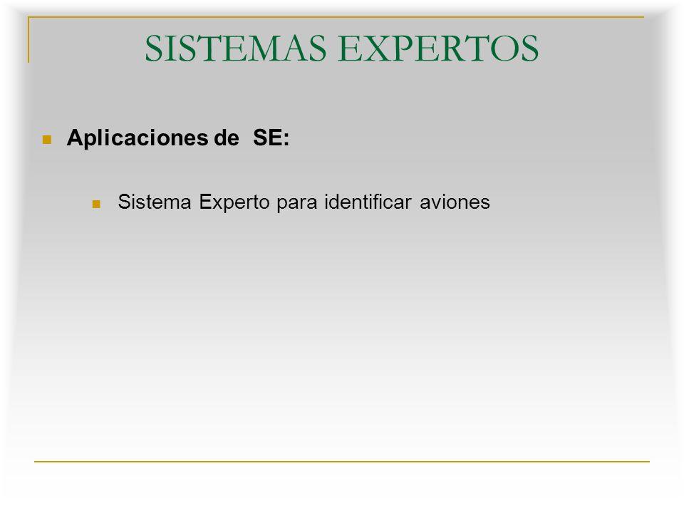 SISTEMAS EXPERTOS Aplicaciones de SE: Sistema Experto para identificar aviones Tabla de inducción: Una alternativa para la adquisición de conocimiento a través de la interfase con una persona experta es convertir una base de datos existente en un conjunto de reglas.