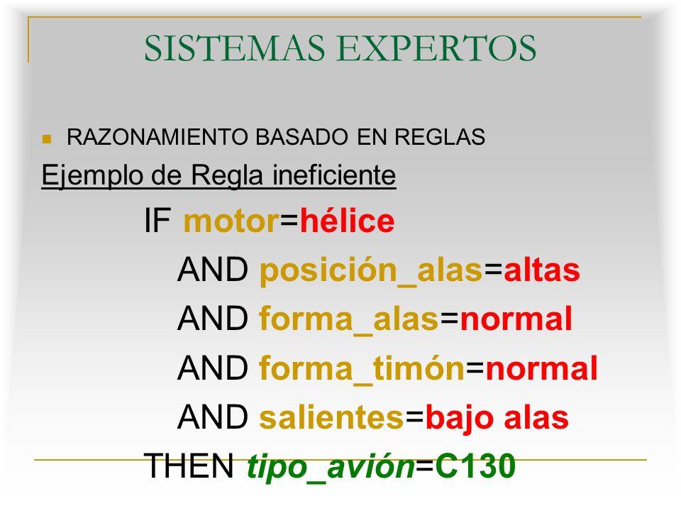 SISTEMAS EXPERTOS REGLAS DE PRODUCCIÓN Regla 1:IF motor=h é lice THEN tipo_avi ó n=C130 Regla 2:IF motor=jet AND posici ó n_alas=bajas THEN tipo_avi ó n=B747 Regla 3:IF motor=jet AND posici ó n_alas=altas AND salientes=ninguna THEN tipo_avi ó n=C5A Regla 4:IF motor=jet AND posici ó n_alas=altas AND salientes=sobre alas THEN tipo_avi ó n=C141