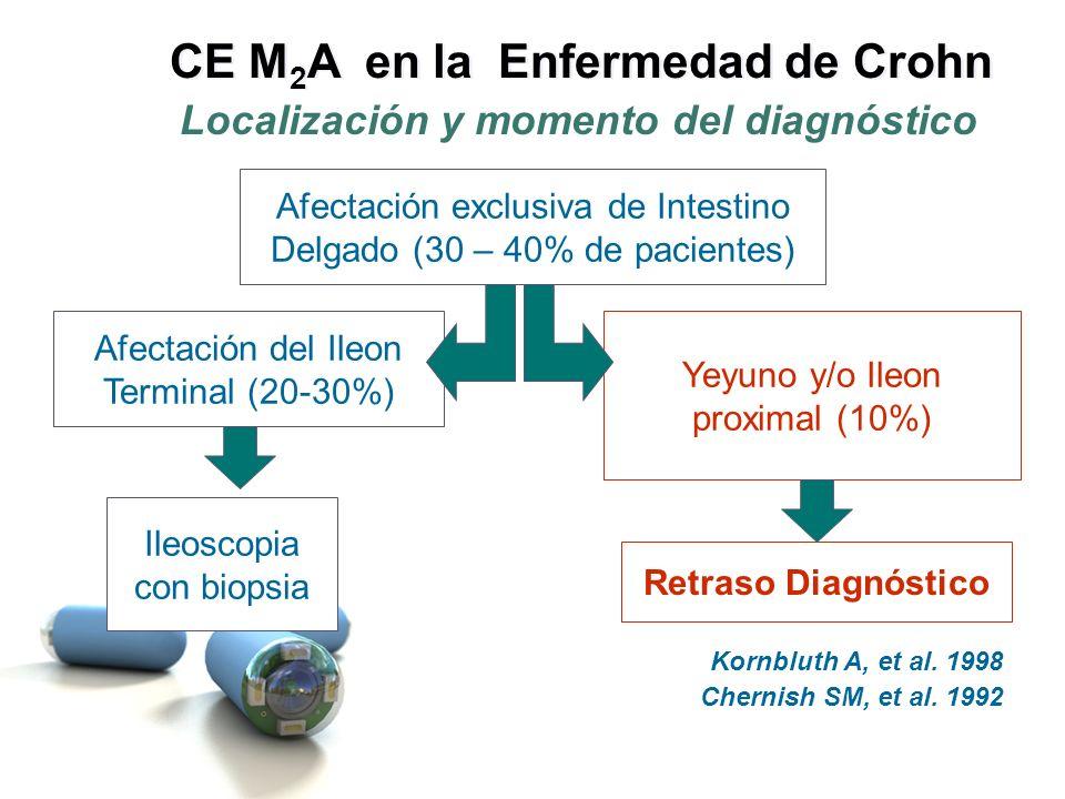 Opciones Diagnóstica en la EC con afectación exclusiva de Yeyuno / Ileon proximal T.I.