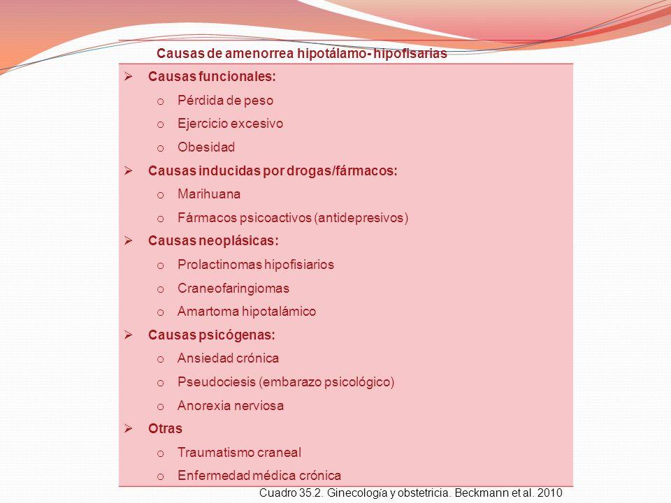 Causas: 2-D ISFUNCIÓN DEL EJE HIPOTÁLAMO - HIPOFISARIO El método definitivo para identificar la disfunción hipotálamo-hipofisaria es la cuantificación de las concentraciones de FSH, LH y Prl en la sangre.