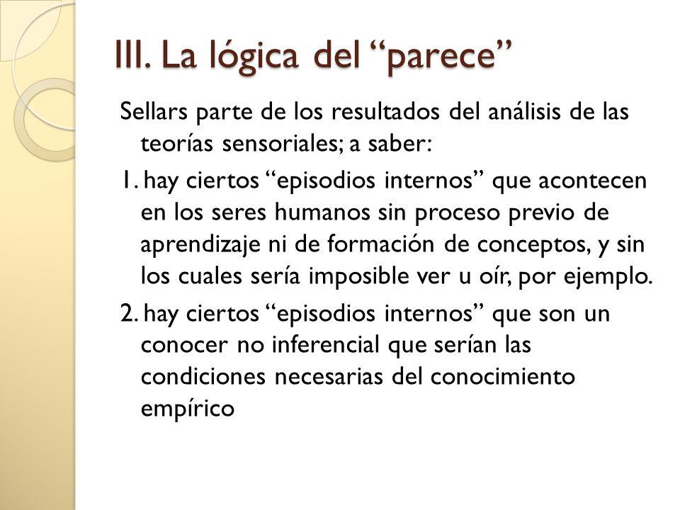III.La lógica del parece ¿Se critica en este apartado la existencia de estados internos.