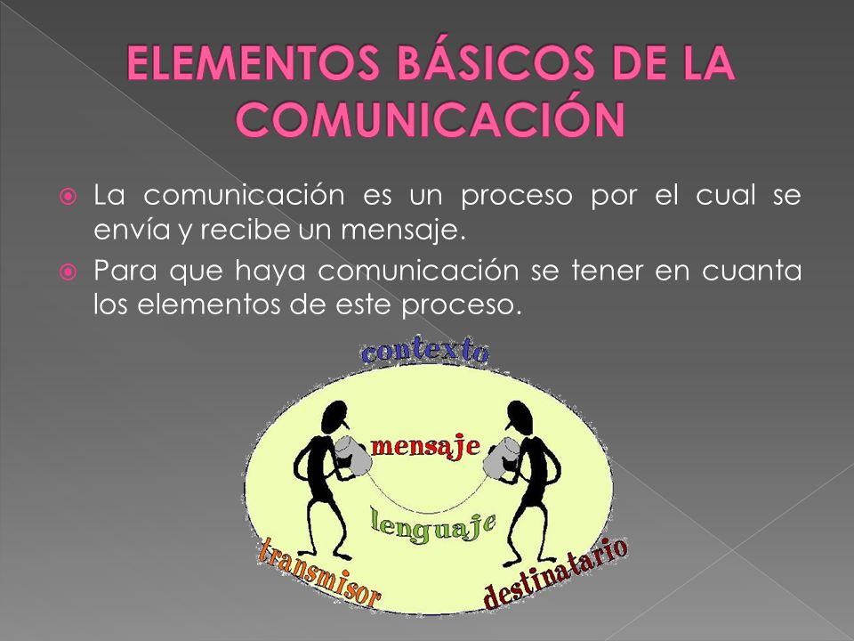 Remitente o emisor Mensaje Conducto o canal Destinatario o receptor Efecto en el destinatario Retroalimentación