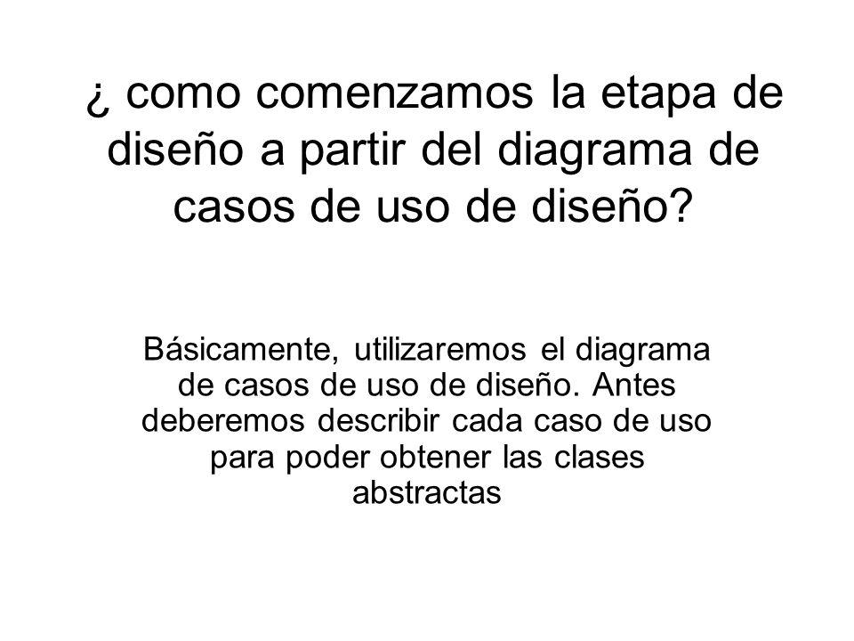 Análisis del diagrama de casos de uso BUSCANDO CLASES ABSTRACTAS Una clase abstracta es un elemento del sistema, que posee tres características fundamentales: a).- posee atributos b).- es interesante para el dominio del problema c).- hace algo
