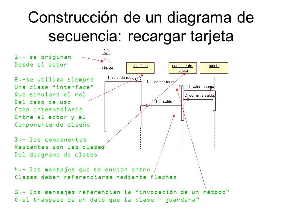 Ahora le corresponde desarrollar un ejercicio asistido por el profesor 1.Desarrolle los diagramas de secuencia para cargar maquina y para consultar saldo ¡¡Ja Ja !!