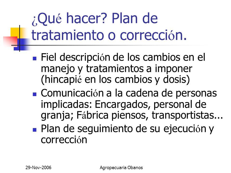 29-Nov-2006Agropecuaria Obanos Informe final Descripci ó n del problema: Informe de p é rdidas Determinaciones y diagn ó sticos requeridos y su resultado.