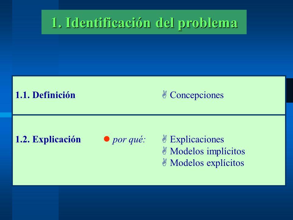 2.Evaluación del problema 2.1. Evaluación.