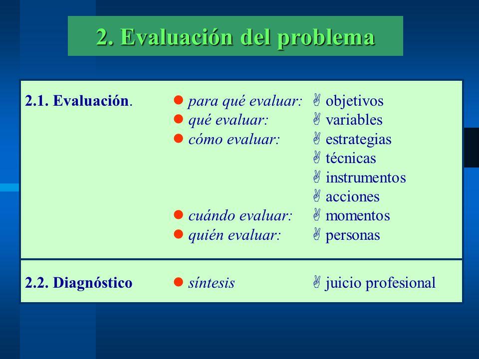 3.Intervención en el problema 3.1. Intervención.