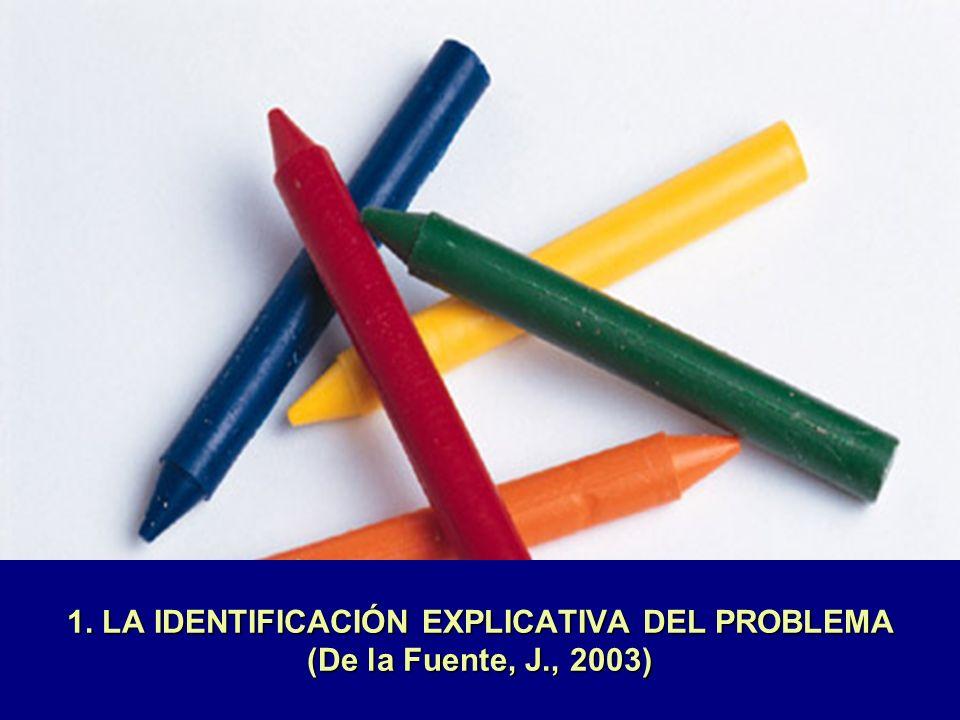 1.Identificación del problema 1.1. Definición A Concepciones 1.2.