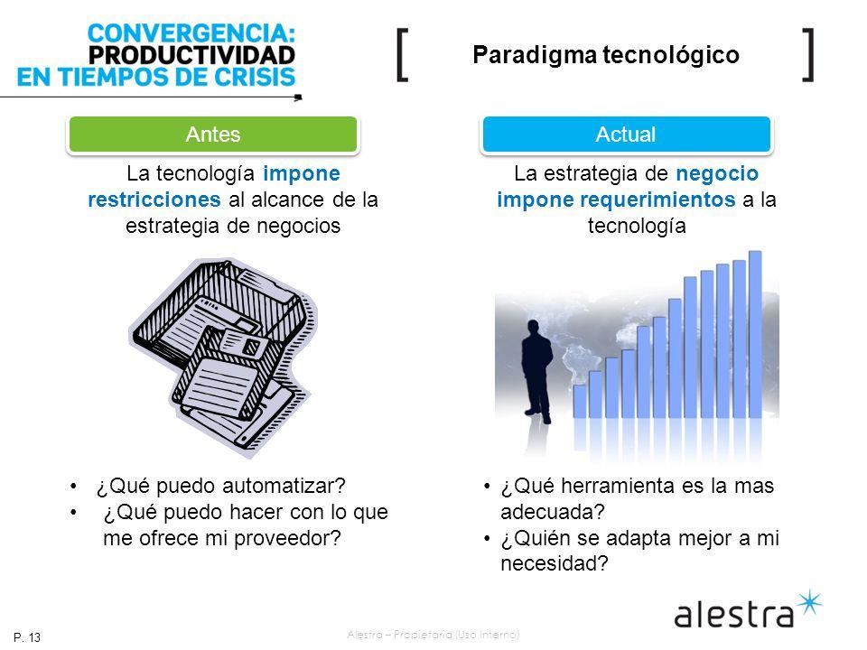 Alestra – Propietaria (Uso Interno) El reto para los CEO,CFOs,CIOs, CTOs Pero sobre todo … ¿ La tecnología aporta valor a los objetivos de negocio.