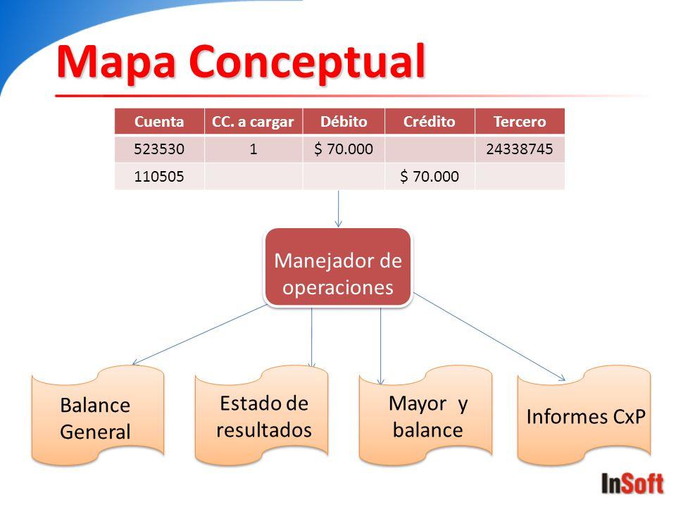 Módulos adicionales o ContaExcel: Permite obtener información en tiempo real de las contabilidades de ContaPyme a través de funciones sencillas.