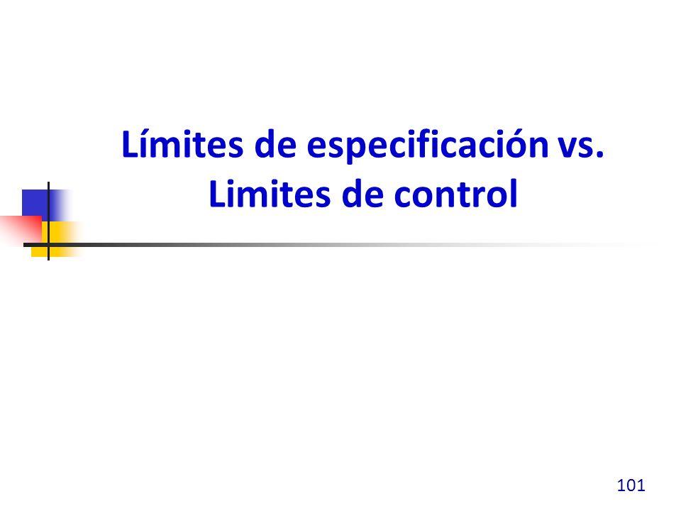 Límites de control y especificación Límites de control Calculados Establecidos en +/- 3 Basado en la distribución de muestras (individuales o promedio): Calculado del desempeño anterior del procesos Son de preferencia más cerrados en comparación con los limites de especificación: si no se cumple, indican la oportunidad para mejorar Límites de Especificación Definidos Limites para mediciones individuales Basado en requisitos de ingeniería/ clientes, más que en la capacidad del proceso 102
