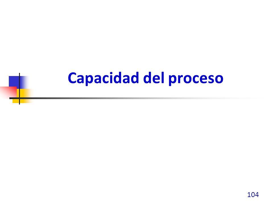 Estudio de la Capacidad del Proceso ¿Qué es el estudio de la capacidad del proceso.
