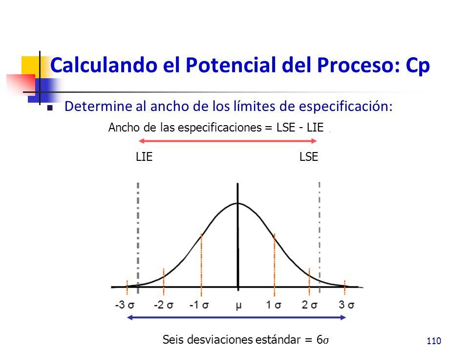 Calculando el Potencial del Proceso: Cp Compare el ancho del proceso con el ancho de la especificaciones: 111 Cp = Razón de ancho de especificaciones / ancho del proceso Cp es aproximadamente 0.83 para este ejemplo (5 sigma/ 6 sigma)