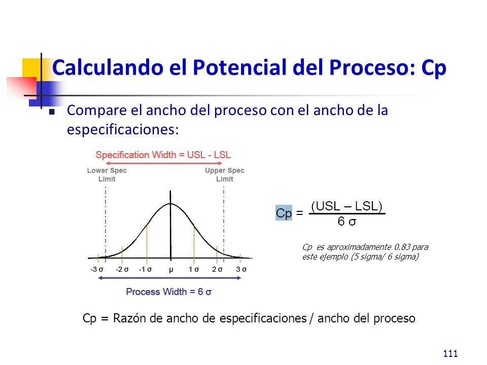 Cp: Potencial del Proceso Cp no toma en cuenta en donde este centrado el proceso, sólo compara el ancho del proceso con el ancho de las especificaciones El Cp de estos dos proceso podría ser el mismo 112