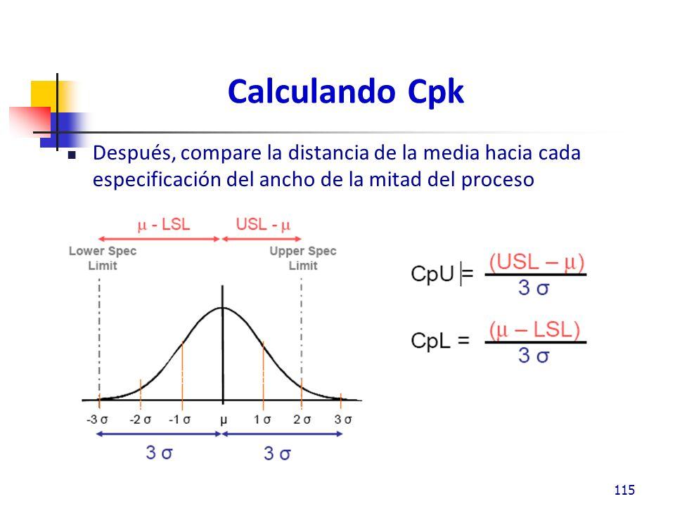 Calculando Cpk Tome el mínimo de las dos distancias Cpk = Mínimo distancia entre la media y el límite de especificación / la mitad de la variación del proceso (3 sigma) 116 Cpk es aproximadamente 0.67 para este ejemplo (CpS = 2sigmas/3sigmas, CpI = 3sigmas/3sigmas)