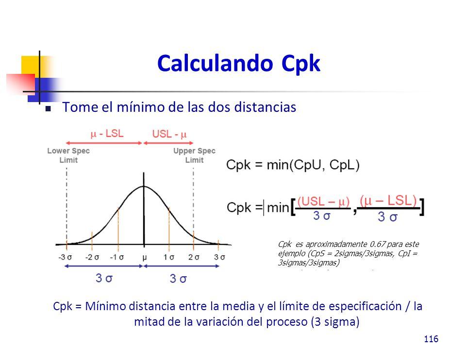 Cpk Toma en cuenta donde esta centrado el proceso ( en comparación del ancho del proceso con el ancho de la especificación) El Cp de estos dos proceso podría ser igual pero el Cpk podría ser diferente 117