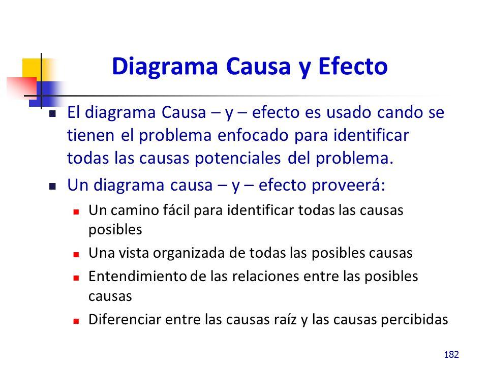 Diagrama Causa y Efecto 183