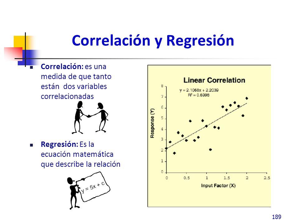 Correlación y Regresión La relación puede tomar varias formas 190