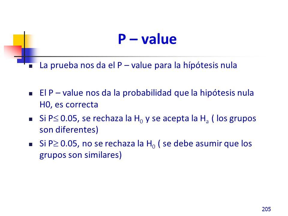 Dos Tipos de Error Tipo I : Decidir que los grupos son diferentes cuando no lo son Tipo II: No detectar diferencia cuando la hay 206