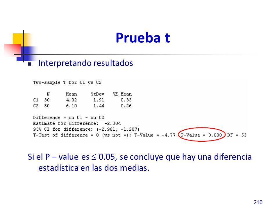 ANOVA 211 NOTA: ANOVA asume que las varianzas dentro de los grupos no son diferentes.