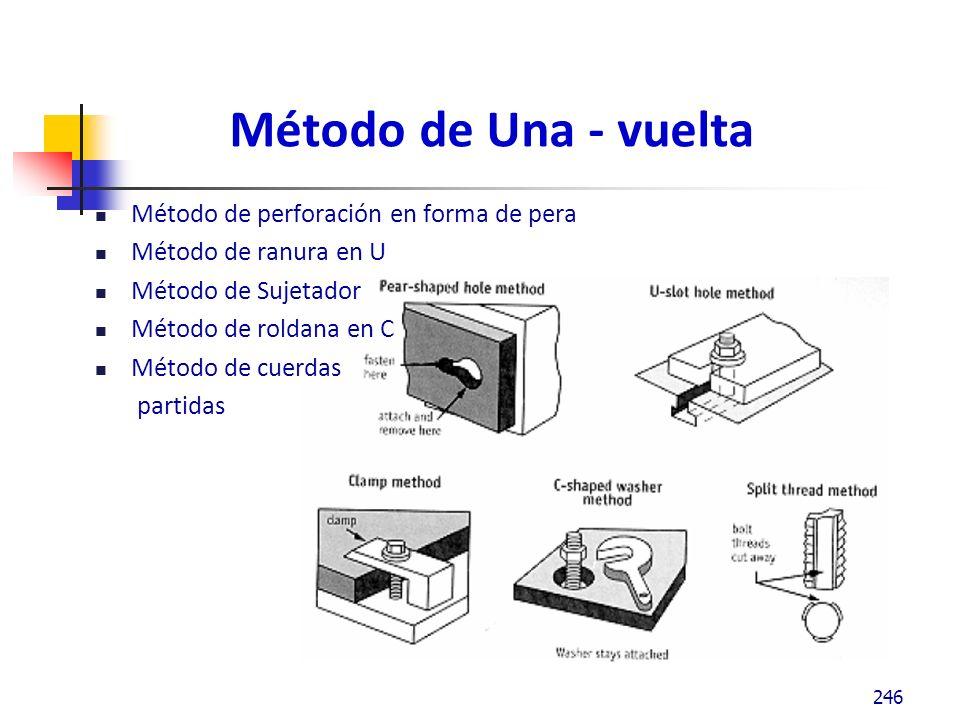 Método de Un – Movimiento Levas y sujetadores Pernos cónicos Topes de resorte Succión magnética o por succión al vacio 247
