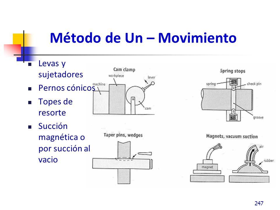 Métodos de Unión Puede ser descrito simplemente como el ajuste y acomode de dos partes juntas sin usar una sujeción 248