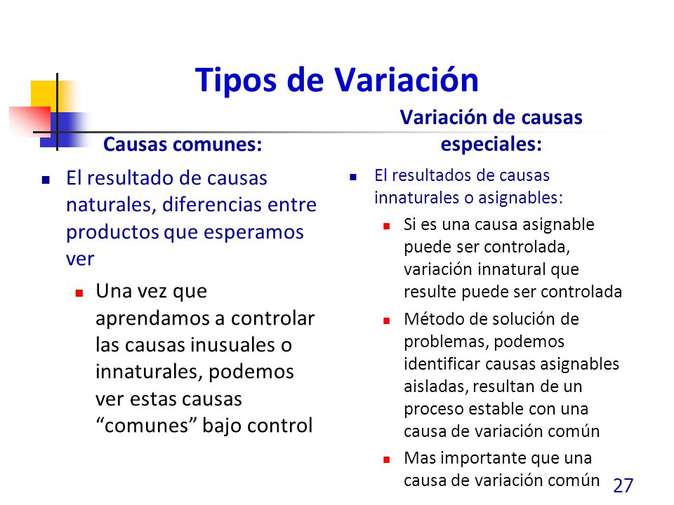 Tipos de Variación 28 Causa común: siempre presente en algún grado Causa especial: algo diferente sucede en cierto momento o lugar Causa común Causa especial