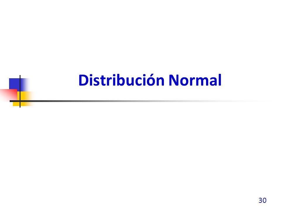 Histogramas Un histograma es una grafica que muestra la frecuencia de los eventos Similar al diagrama de barras La cantidad vertical(frecuencia) y el lado horizontal muestra el valor de la medición 31