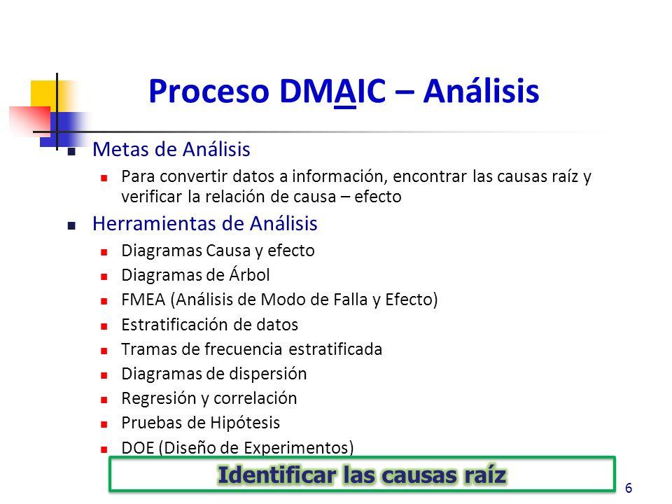 Proceso DMAIC – Mejora Metas de Mejora Implementar cambios que atiendan a las causas raíz y verificar la mejora en el desempeño del proceso Herramientas de Mejora DOE (diseño de experimentos) Tormenta de ideas Planeación de las actividades de implementación Planeación de los recursos y presupuesto FMEA (Análisis de Modo y Efecto de falla) Pruebas de Hipótesis Pruebas piloto PDCA (Planear, hacer, revisar, actuar) 7