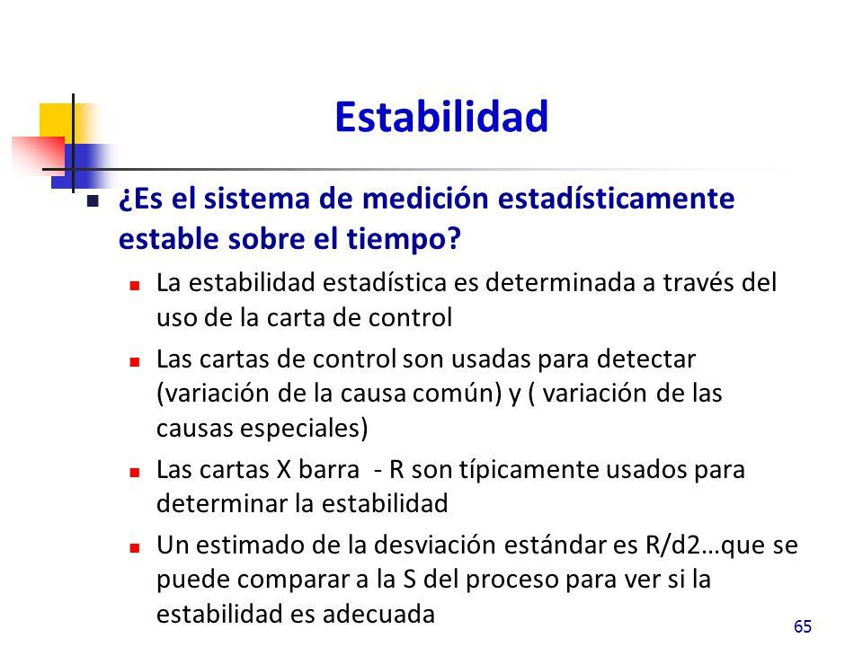 Error en el Sistema de Medición Repetibilidad La variación en las mediciones obtenidas con un instrumento de medición cuando es usado muchas veces por un evaluador mientras mide una característica idéntica de la misma parte 66