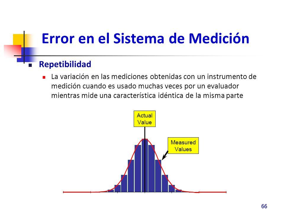 Error del Sistema de Medición Reproducibilidad La variación en la medición obtenida con un instrumento de medición cuando es usado por varios evaluadores mientras miden una característica idéntica de la misma parte.