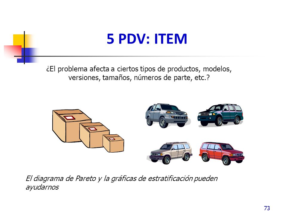 5 PDV: Locación 74 El diagrama de Pareto y la gráficas de estratificación pueden ayudarnos ¿El problema ocurre en cada localización o localizaciones específicas (v.