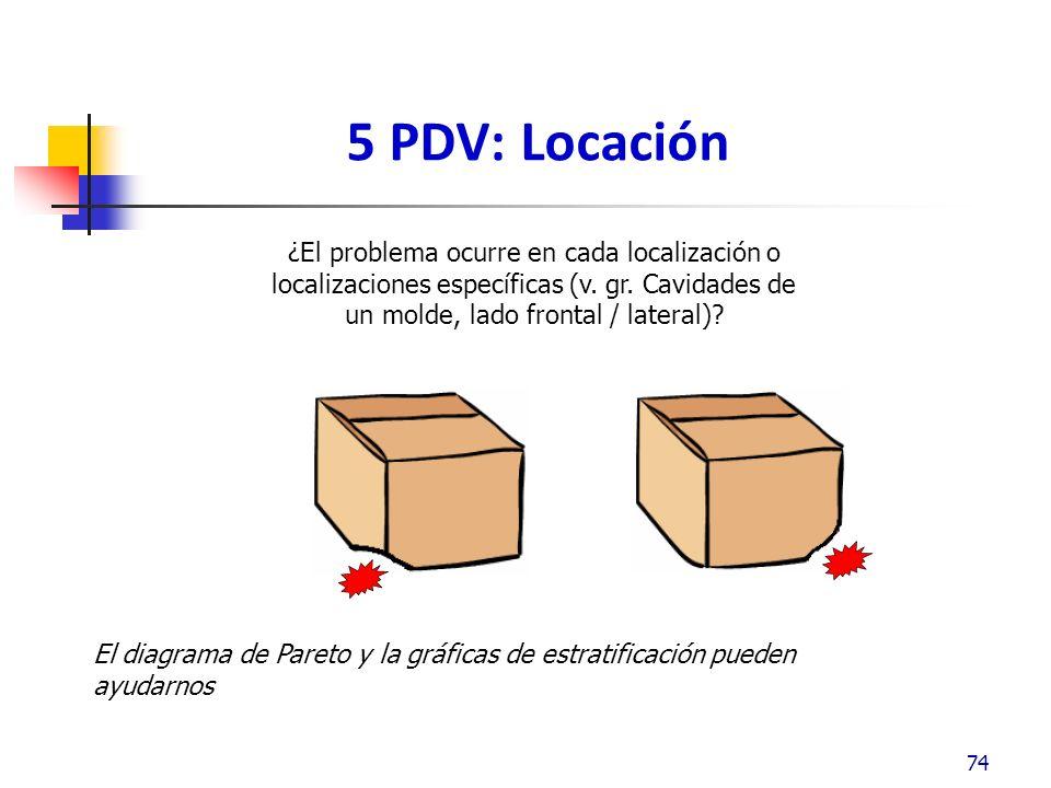 5 PDV: Fuente 75 El diagrama de Pareto y la gráficas de estratificación pueden ayudarnos ¿El problema ocurre en cada un de las máquinas, proveedor, operador, etc.