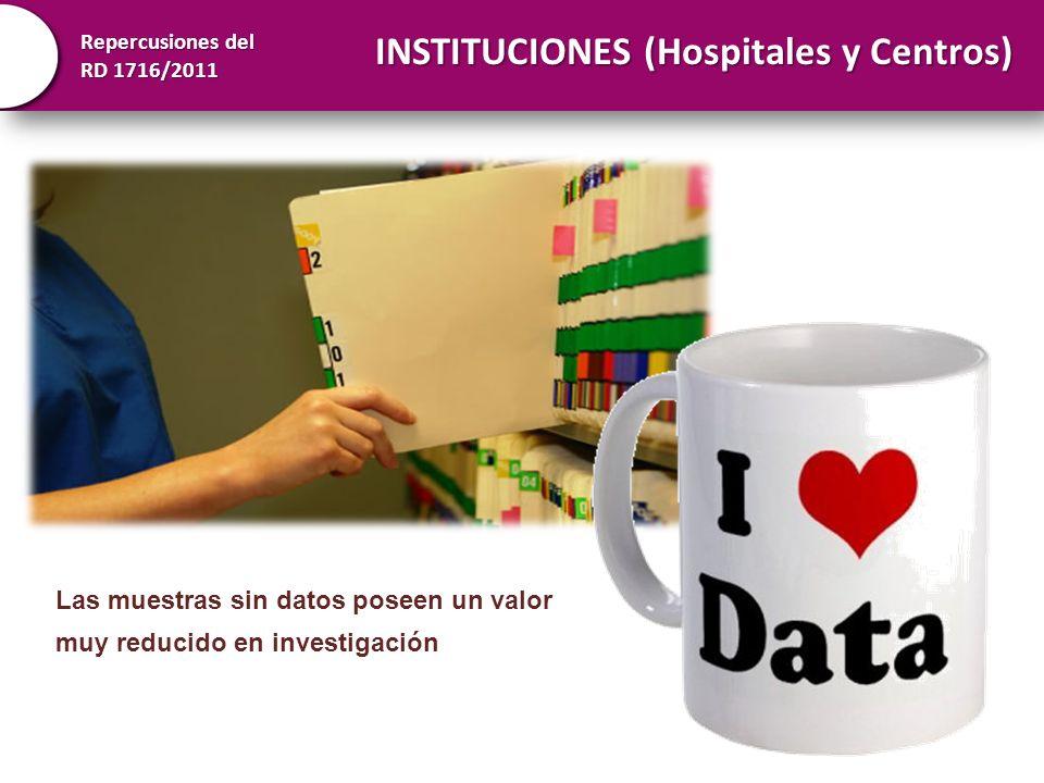 Repercusiones del RD 1716/2011 INSTITUCIONES (Hospitales y Centros) Resulta urgente e imprescindible encontrar el equilibrio entre los derechos de los pacientes actuales y los futuros (investigación).