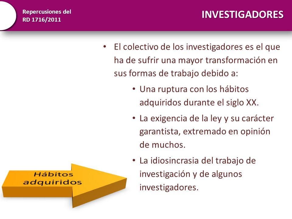 Repercusiones del RD 1716/2011 INVESTIGADORES Significa una ruptura con los hábitos adquiridos durante todo el siglo XX.
