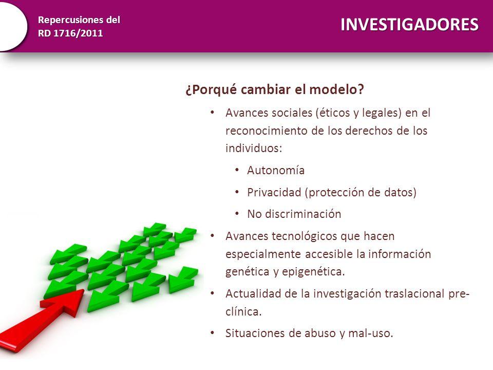 Repercusiones del RD 1716/2011 Tres (3+1) modelos basicos de mantenimiento y uso de muestras humanas en investigacion USO DE MUESTRAS HUMANAS EN INVESTIGACIÓN