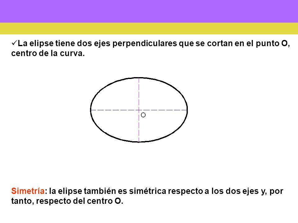 Ejes: el eje mayor MN se le llama eje real y su valor es 2a y el eje menor ST es el eje virtual y su valor es 2b.