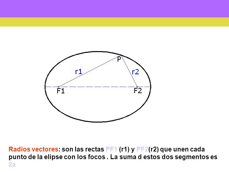 Circunferencia principal: es la que tiene por centro el de la elipse y el diámetro 2a