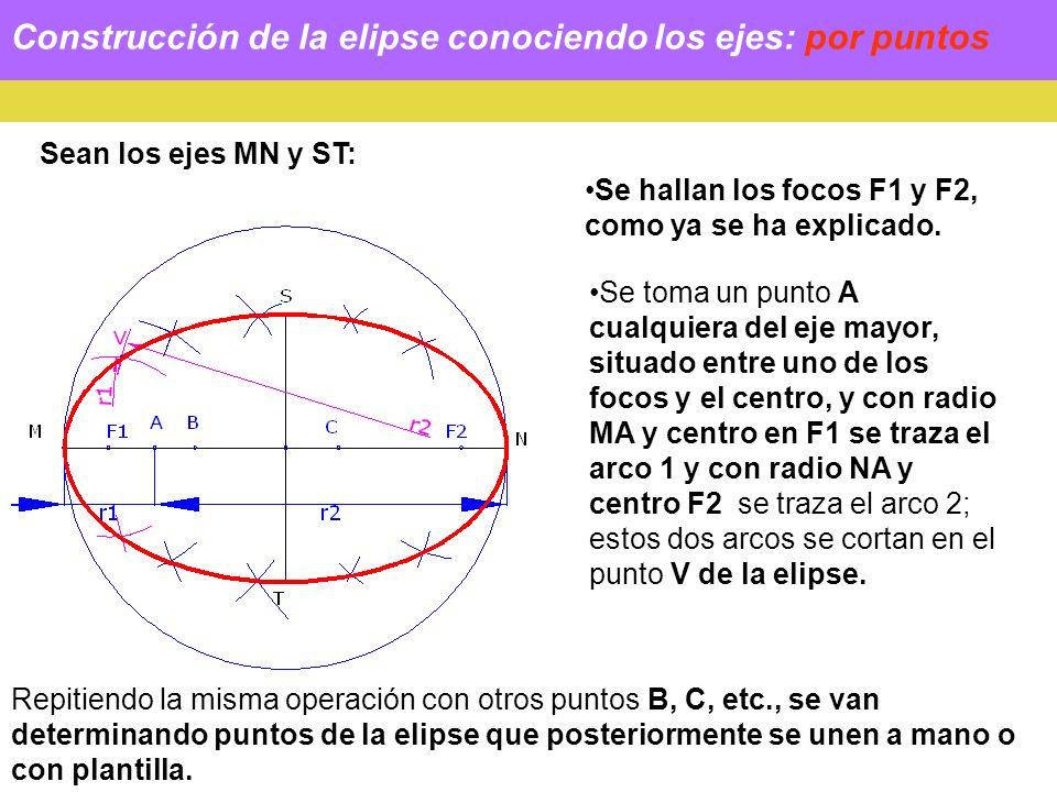 Método: por afinidad Sean los ejes MN y ST : 1.Se trazan dos circunferencias cuyos diámetros sean iguales al eje mayor y al eje menor, respectivamente.