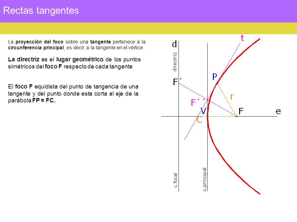 Construcción de la parábola conociendo el foco y la directriz Los datos son: la directriz d, el eje e y el foco F: El vértice es el punto medio del segmento MF.