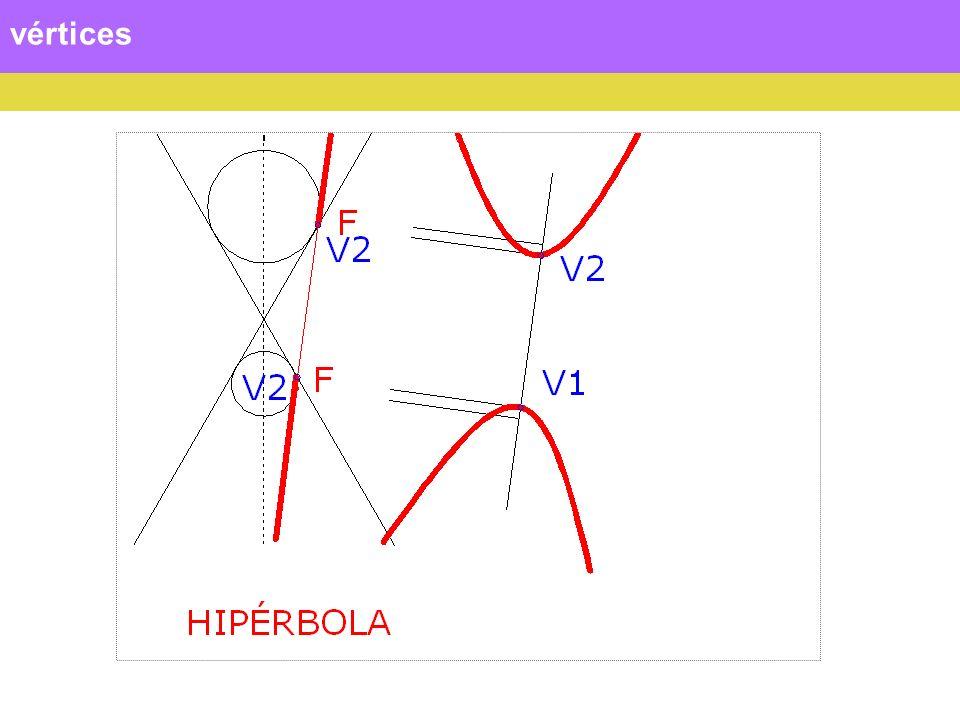 Directrices-elipse Se denomina DIRECTRÍZ de una curva cónica a la recta de intersección del plano secante con el plano que contiene a la circunferencia de tangencia entre el cono y la esfera que, siendo tangente al plano secante, está inscrita en la circunferencia cónica.