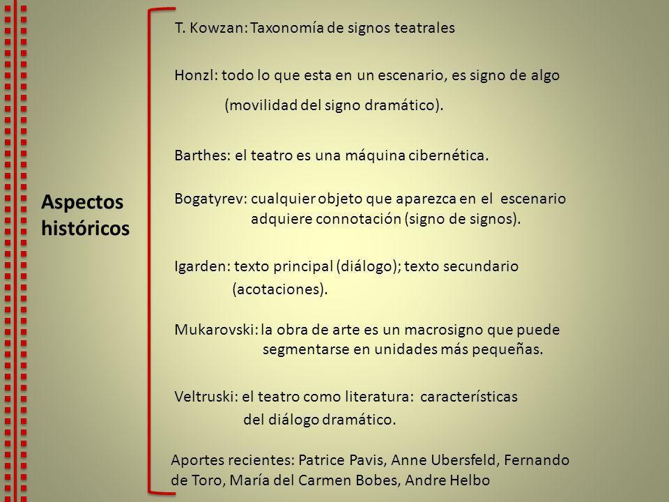 Aspectos históricos TD Como objeto de estudio Conjunto significante Valores literarios y teatrales Texto escrito y representación Las representaciones como conjuntos autónomo s